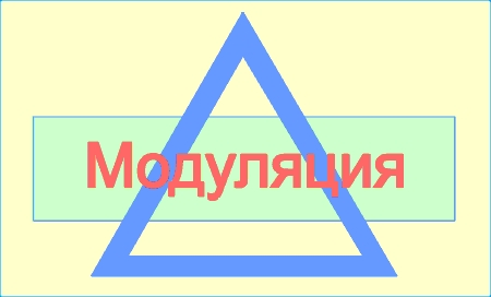 Дельта-модуляция представляет