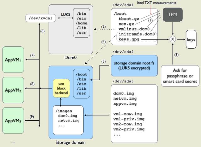 ...и поддерживает DWG/DXF файлы созданные в. Crack фото на документы 4.97 программное. оверлока. io.ua... китайского.