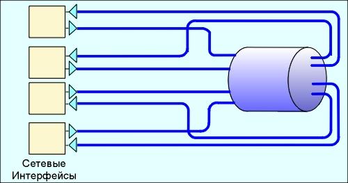 Схема пассивного