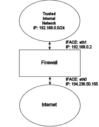 rc firewall