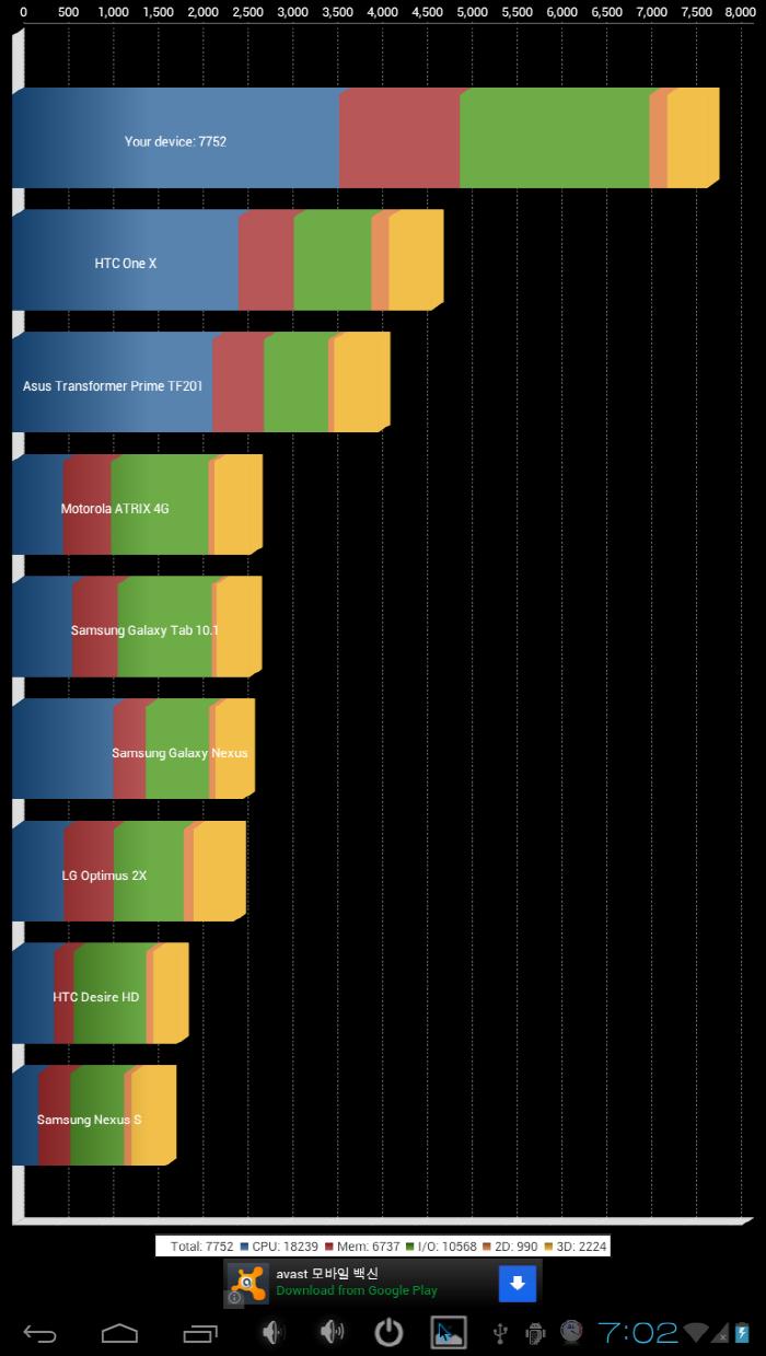 Результат тестирования HaiPad M8 в Quadrant Advanced.