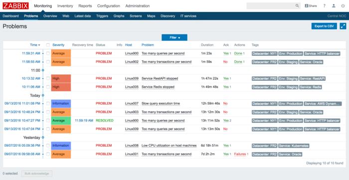Выпуск системы мониторинга Zabbix 3.2